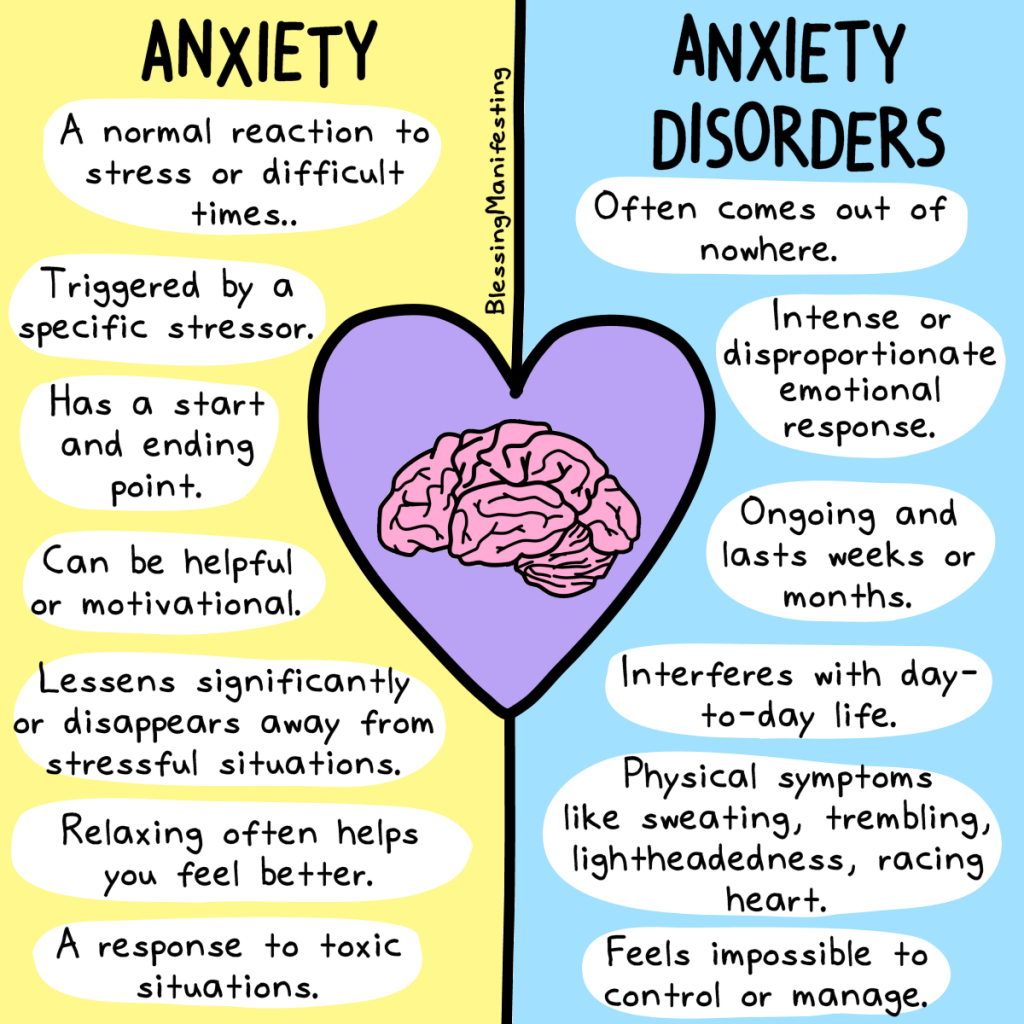 Anxiety - Summit Youth Centre - Invermere, BC